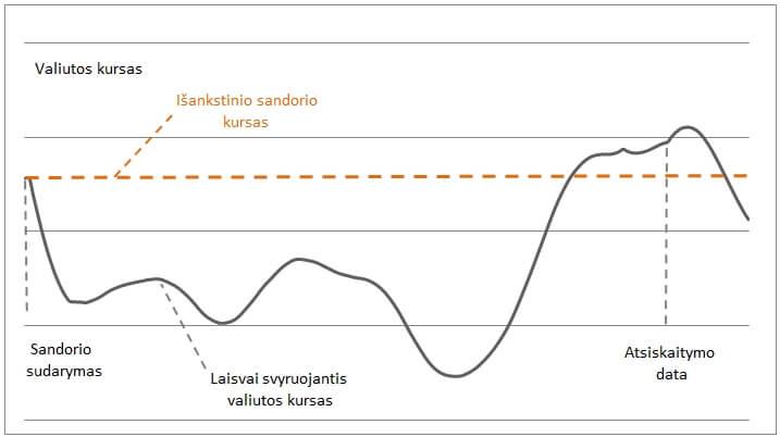 geriausi ateities prekybos techniniai rodikliai akcijų pasirinkimo stebėjimo programinė įranga nemokama