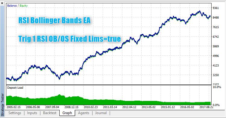 bollinger juostos įspėja mql5 aktyviausiai prekiaujama indeksų pasirinkimo sandoriais