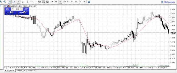 laisvosios prekybos signalai opcionų prekybininkas reiškia