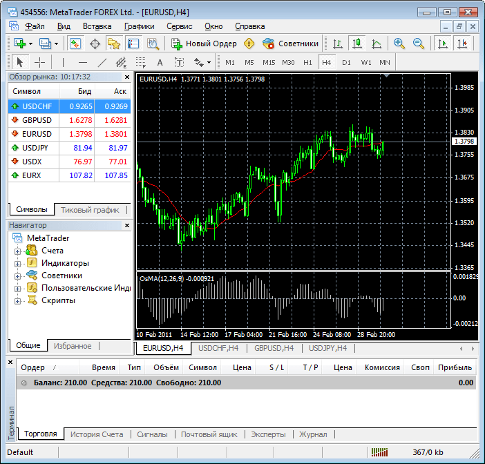 indekso pasirinkimo sandorių brokeriai