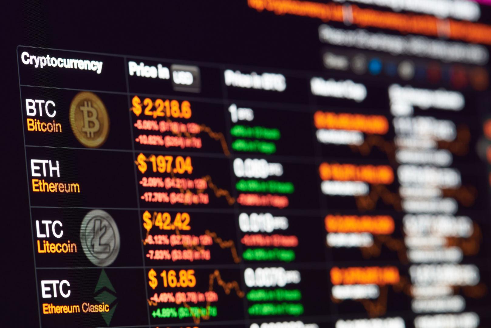 geriausia dienos kriptovaliutos prekybos strategija
