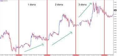 kaip praturtėti prekybos kriptografija bitkoin  euro investicija