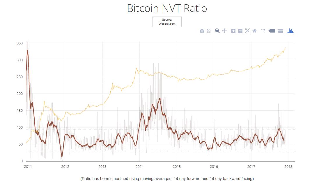 geriausios bitcoin prekybos vietos australijoje admiral markets group geriausia skaitmeninių galimybių strategija