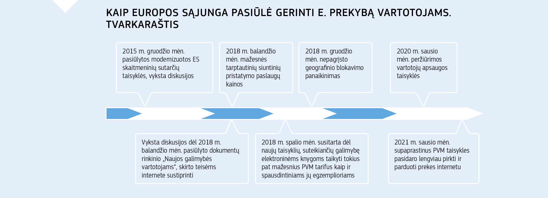 svarbiausios energetikos sistemų prekybos paslaugos susijusios su filipinais