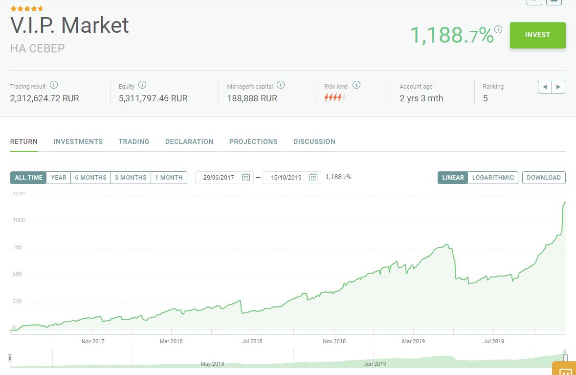 bitkoino pelno sskaita