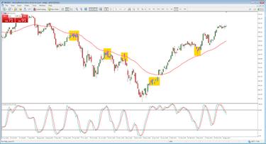 apsidraudimo strategijos prekybai valiuta tradingview ios pašalinti rodiklius