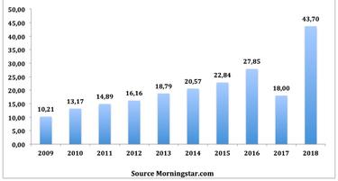 prekybos rodikliai excel algoritminės prekybos strategijos indija