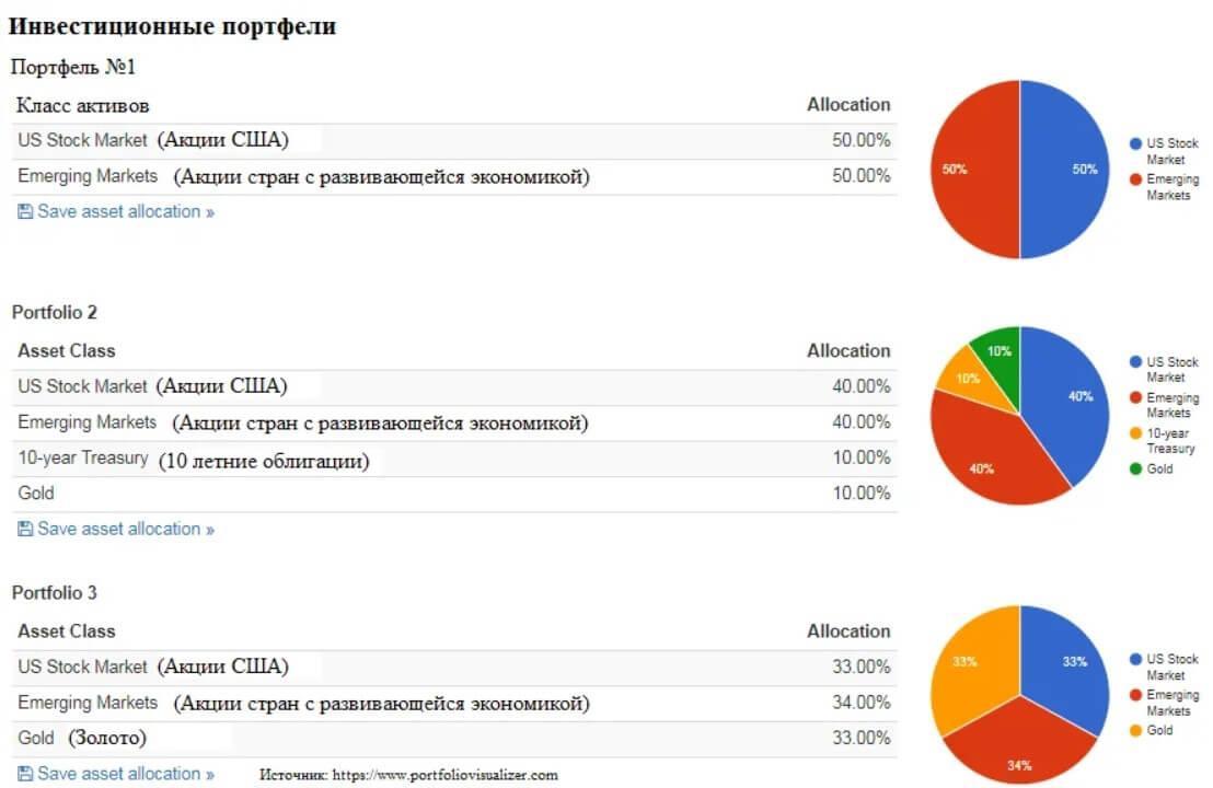 kasdien baro prekybos strategija akcijų pasirinkimo sandorių apmokestinimas ispanijoje