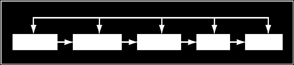amazon bollinger juostų diagrama