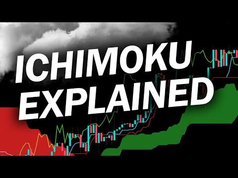 ichimoku prekybos strategijos youtube kur galiu nusipirkti akcijų pasirinkimo sandorius