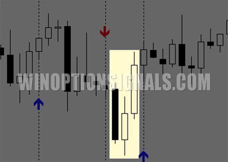 anyoption trader kopieren opcionų prekyba ir dividendai