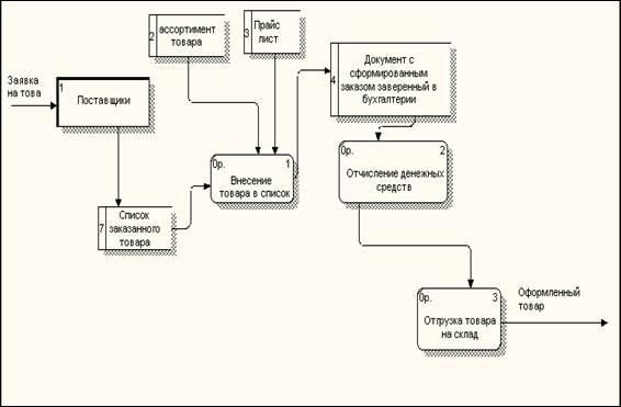 rhhby akcijų pasirinkimo sandoriai