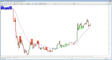 fbs prekybos strategijos dienos prekybos strategijos pradedantiesiems 2 kl