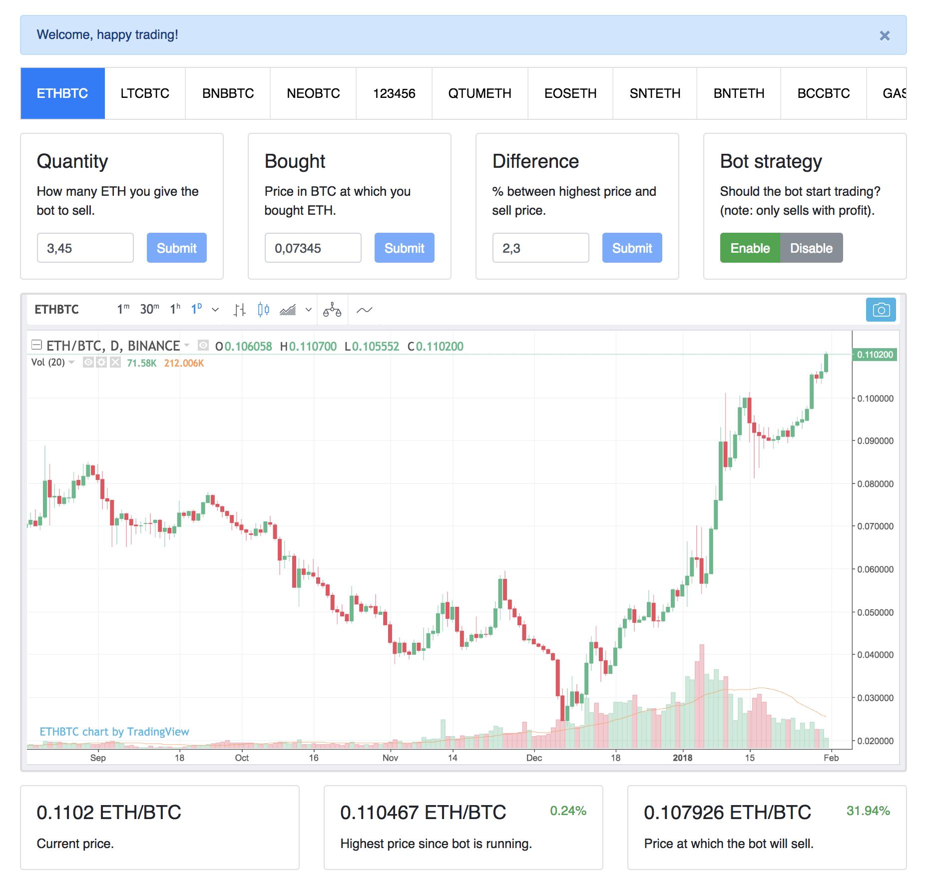 trading bot binance pasirinkimo sandorių tiesioginė demonstracija