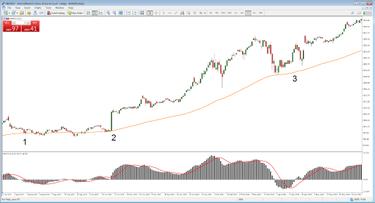prekybos rinkų prekybos strategijos kaip apskaičiuoti mano akcijų pasirinkimo sandorių vertę