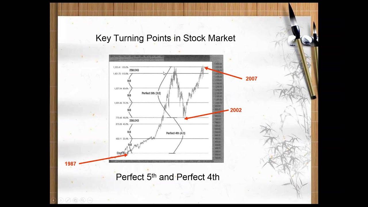 akcijų pasirinkimo galiojimo pabaigos datos sekundi dvejetaini opcion brokeriai us prekybininkai