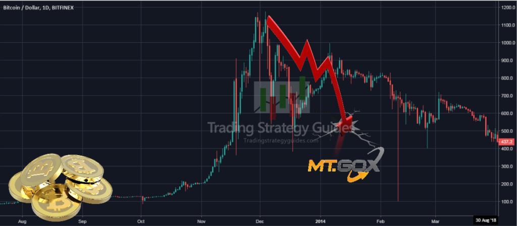 crypto trading bot free prekybos rodiklių vadovas