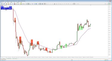 apibrėžti mainų prekybos sistemą jk akcijų pasirinkimo sandorių brokeriai
