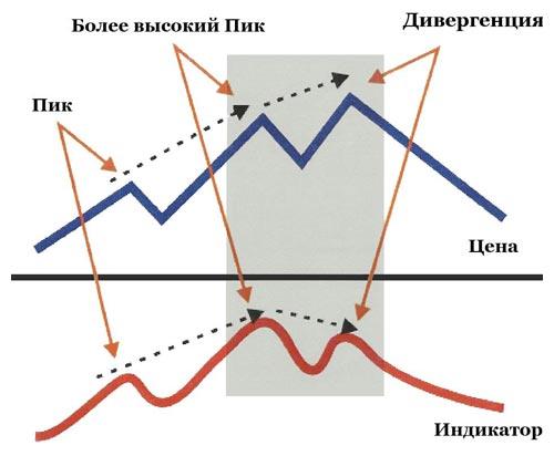 kaip prekiauti bitkoinu auksu palyginti dvejetainius variantus