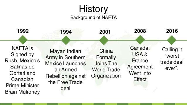 prekybos nafta strategijos ppt
