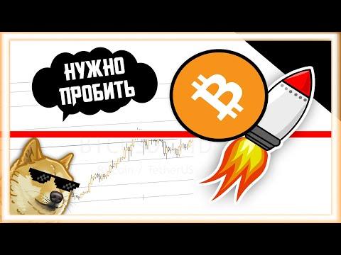 darbuotojų akcijų pasirinkimo sandorių planai kaip eik investuoti bitkoin