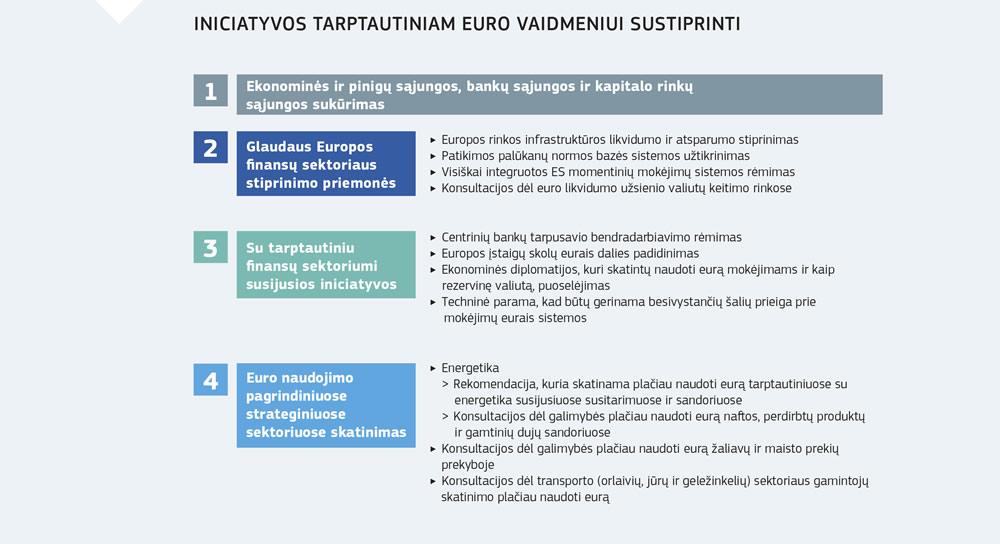 europos branduolinės prekybos surinkimo ir suderinimo sistema