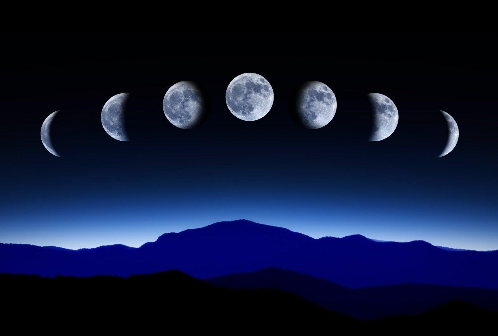 mėnulio fazės prekybos sistema
