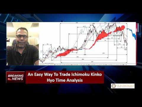 ichimoku prekybos strategijos youtube geriausios knygų prekybos sistemos