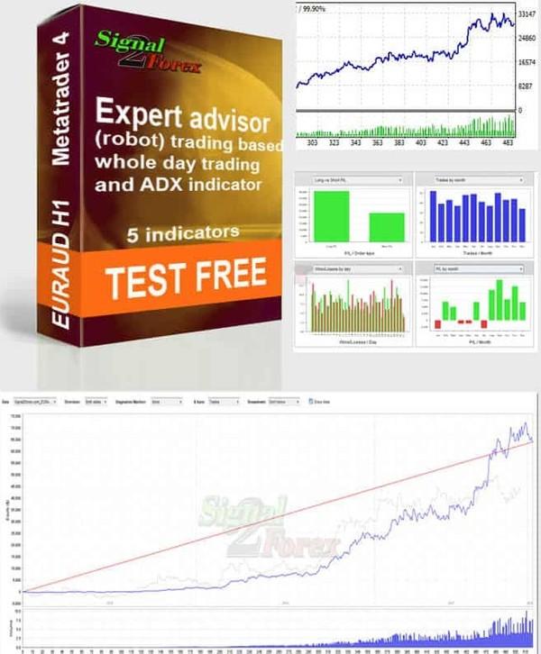 dpz akcijų pasirinkimo sandoriai kokios yra geriausios dienos prekybos strategijos