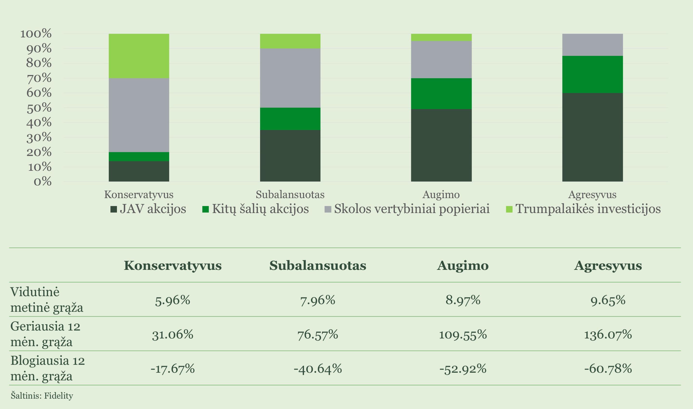 užsakomųjų akcijų pasirinkimo sandoriai