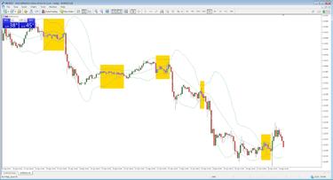 skirtingos akcijų prekybos strategijos