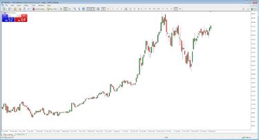 įvaldyti akcijų strategijas dienos prekybai doda bollinger juostų mt4 indikatorius